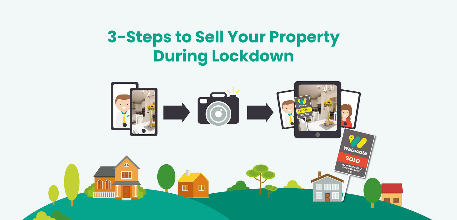 3 Steps To Sell Your Property During Lockdown